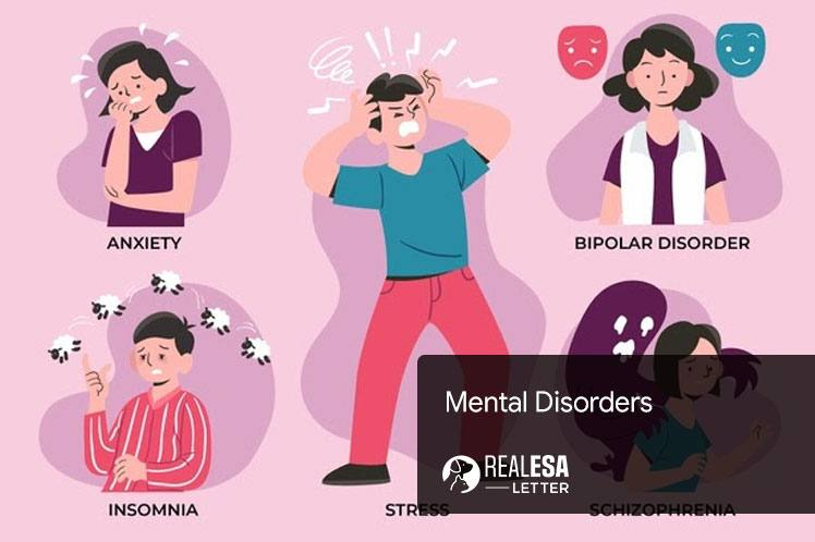 Mental Disorders - Definition, Types, Symptoms, and Treatment