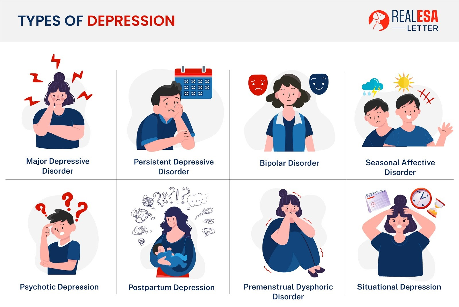 Types of Depression